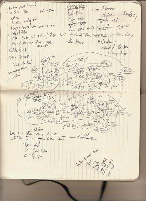 Judd Apatow Effect - Early Sketch - Circa Fall 2006